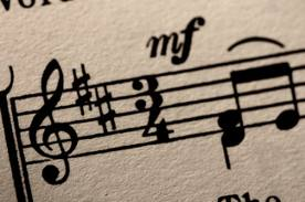 List of Musical Terminology