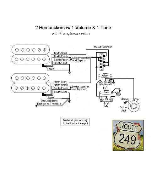 wiring two humbuckers with one volume and one tone route 249. Black Bedroom Furniture Sets. Home Design Ideas