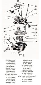 How to Rebuild the Marvel Schebler Carburetor - Route 249